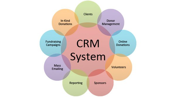 How to switch CRM systems without a hitch (almost)